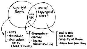 copyright-graphics